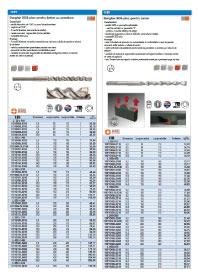 USH - Gama de burghie materiale de constructii